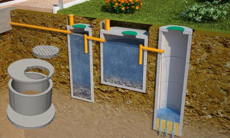 Pompalamadan enerji bağımsız septik tanklar: çalışma prensibi 87